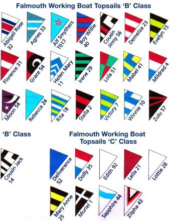 Crews prepare for 2013 Working Boat Championships